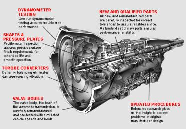 remanufactured transmissions: automatic